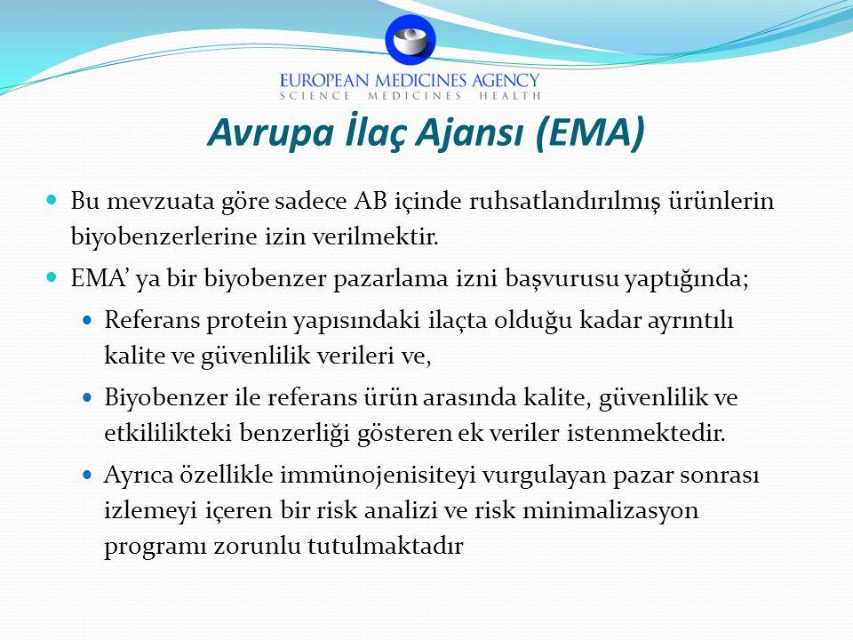 Avrupa İlaç Ajansı (EMA) Bu mevzuata göre sadece AB içinde ruhsatlandırılmış ürünlerin biyobenzerlerine izin verilmektir. EMA' ya bir biyobenzer pazar