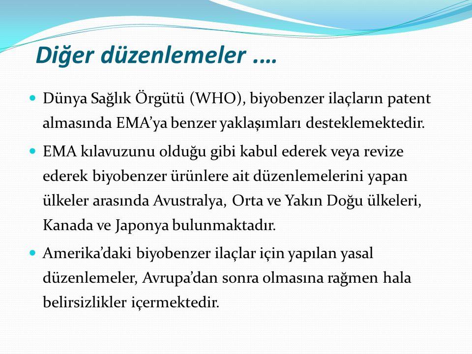 Diğer düzenlemeler.… Dünya Sağlık Örgütü (WHO), biyobenzer ilaçların patent almasında EMA'ya benzer yaklaşımları desteklemektedir. EMA kılavuzunu oldu