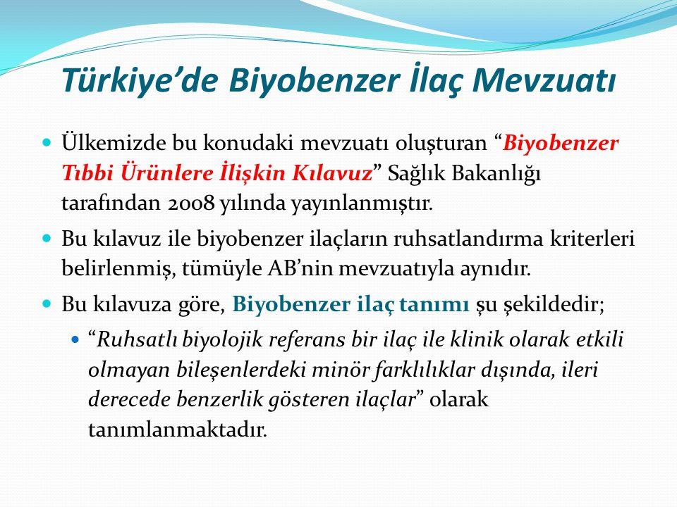 """Türkiye'de Biyobenzer İlaç Mevzuatı Ülkemizde bu konudaki mevzuatı oluşturan """"Biyobenzer Tıbbi Ürünlere İlişkin Kılavuz"""" Sağlık Bakanlığı tarafından 2"""