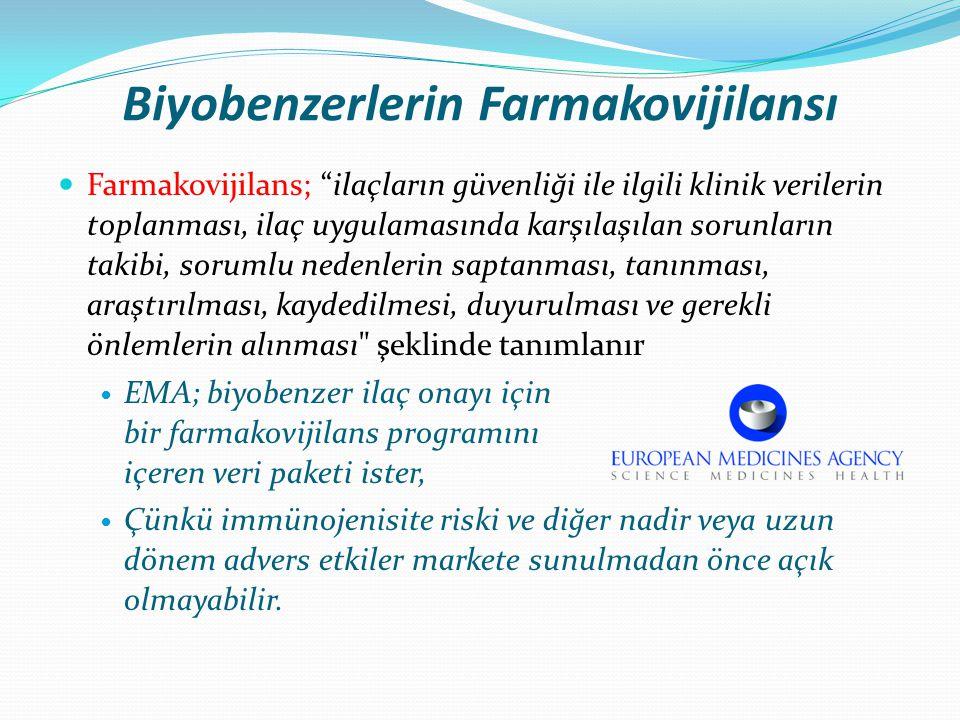 """Biyobenzerlerin Farmakovijilansı Farmakovijilans; """"ilaçların güvenliği ile ilgili klinik verilerin toplanması, ilaç uygulamasında karşılaşılan sorunla"""