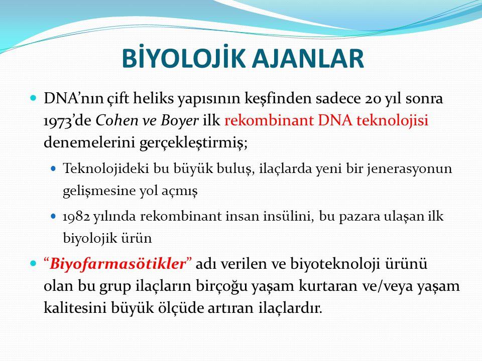 BİYOLOJİK AJANLAR DNA'nın çift heliks yapısının keşfinden sadece 20 yıl sonra 1973'de Cohen ve Boyer ilk rekombinant DNA teknolojisi denemelerini gerç