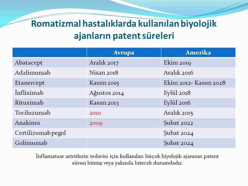 Romatizmal hastalıklarda kullanılan biyolojik ajanların patent süreleri AvrupaAmerika AbataceptAralık 2017Ekim 2019 AdalimumabNisan 2018Aralık 2016 Et