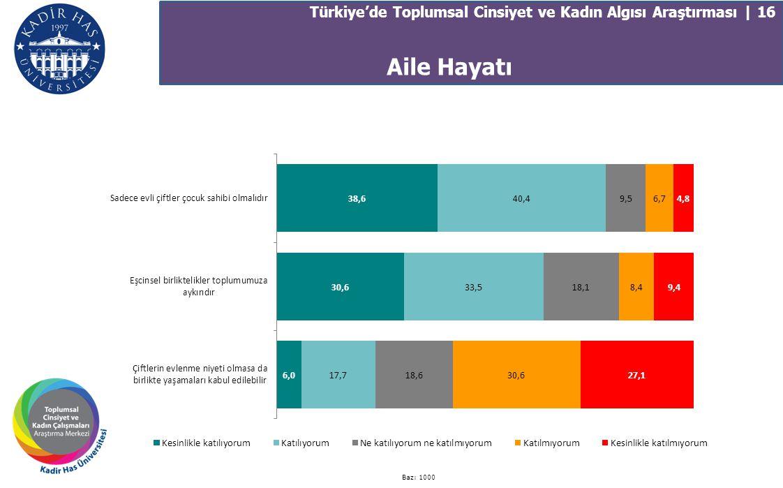 Türkiye'de Toplumsal Cinsiyet ve Kadın Algısı Araştırması | 16 Baz: 1000 Aile Hayatı