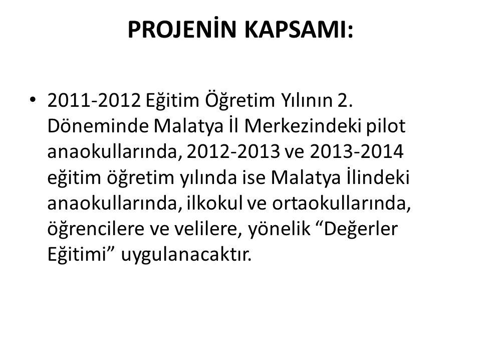 PROJENİN KAPSAMI: 2011-2012 Eğitim Öğretim Yılının 2. Döneminde Malatya İl Merkezindeki pilot anaokullarında, 2012-2013 ve 2013-2014 eğitim öğretim yı