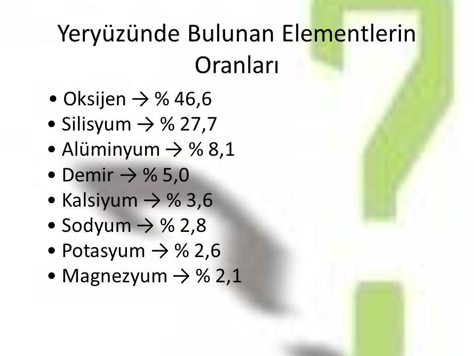 Yeryüzünde Bulunan Elementlerin Oranları Oksijen → % 46,6 Silisyum → % 27,7 Alüminyum → % 8,1 Demir → % 5,0 Kalsiyum → % 3,6 Sodyum → % 2,8 Potasyum →