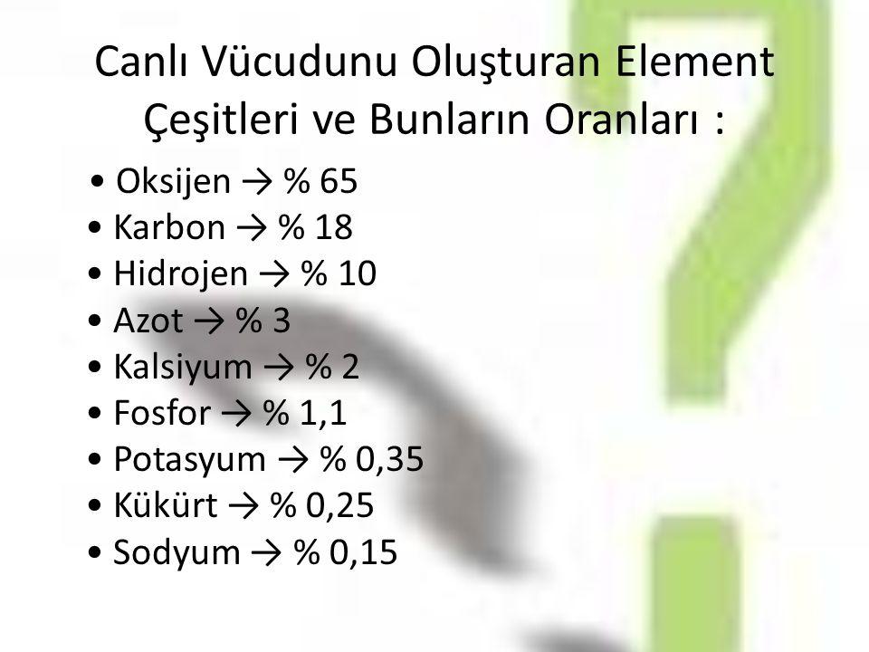 Canlı Vücudunu Oluşturan Element Çeşitleri ve Bunların Oranları : Oksijen → % 65 Karbon → % 18 Hidrojen → % 10 Azot → % 3 Kalsiyum → % 2 Fosfor → % 1,