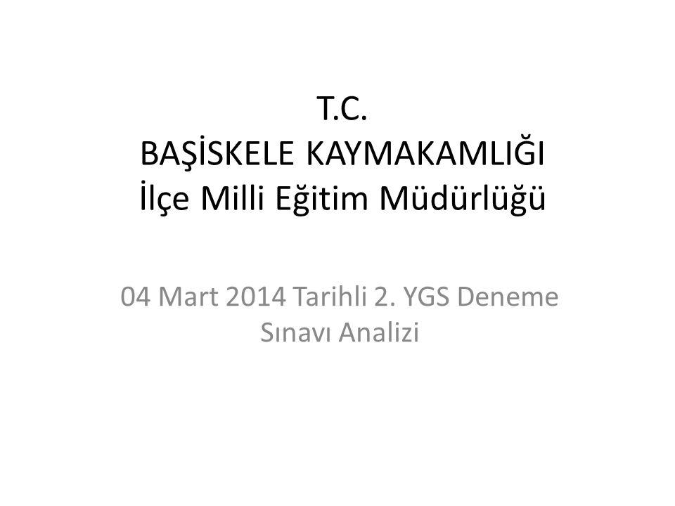 T.C. BAŞİSKELE KAYMAKAMLIĞI İlçe Milli Eğitim Müdürlüğü 04 Mart 2014 Tarihli 2.