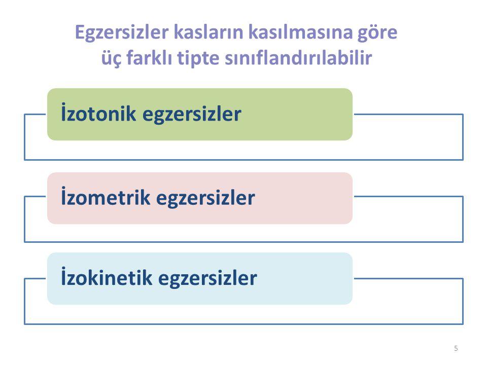 Egzersizler kasların kasılmasına göre üç farklı tipte sınıflandırılabilir İzotonik egzersizlerİzometrik egzersizlerİzokinetik egzersizler 5