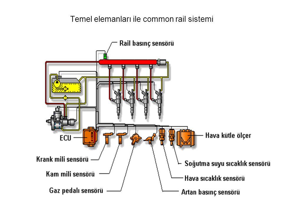 Temel elemanları ile common rail sistemi