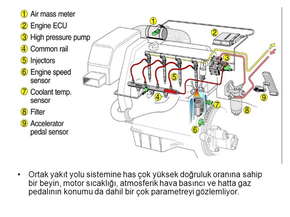 Ortak yakıt yolu sistemine has çok yüksek doğruluk oranına sahip bir beyin, motor sıcaklığı, atmosferik hava basıncı ve hatta gaz pedalının konumu da dahil bir çok parametreyi gözlemliyor.
