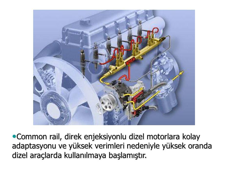 Common rail, direk enjeksiyonlu dizel motorlara kolay adaptasyonu ve yüksek verimleri nedeniyle yüksek oranda dizel araçlarda kullanılmaya başlamıştır.