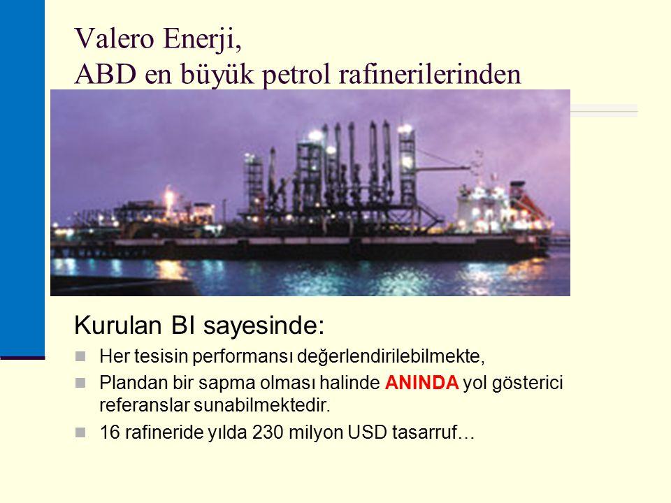 Valero Enerji, ABD en büyük petrol rafinerilerinden Kurulan BI sayesinde: Her tesisin performansı değerlendirilebilmekte, Plandan bir sapma olması halinde ANINDA yol gösterici referanslar sunabilmektedir.