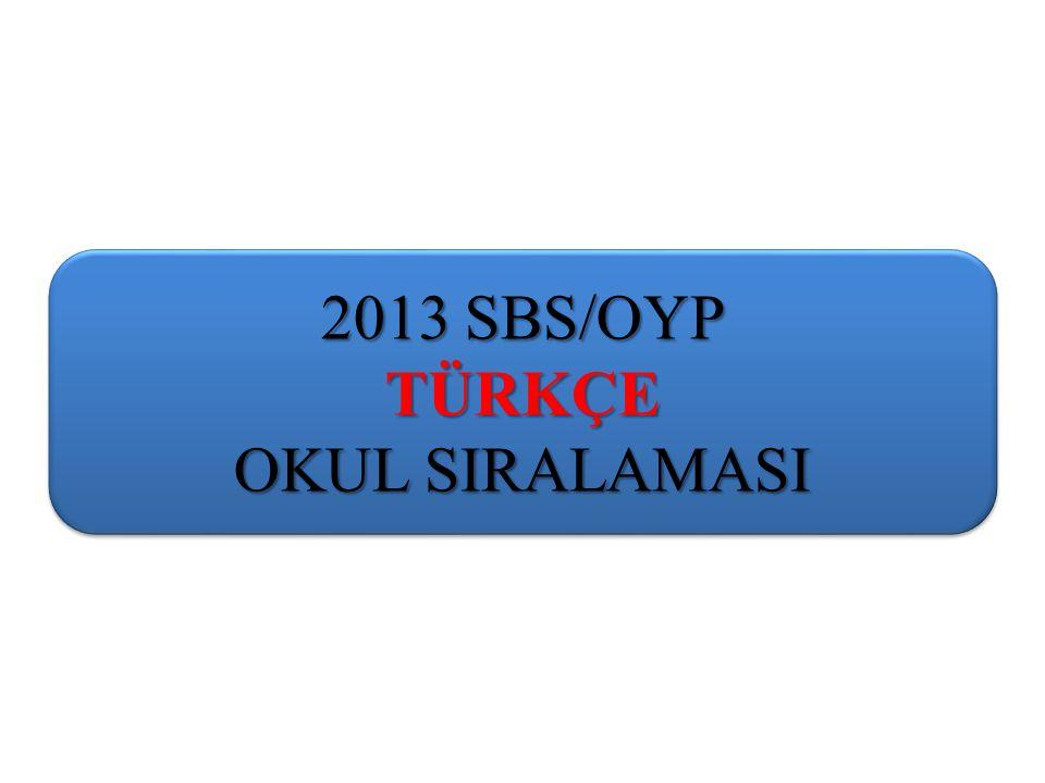 2013 SBS/OYP TÜRKÇE OKUL SIRALAMASI 2013 SBS/OYP TÜRKÇE OKUL SIRALAMASI