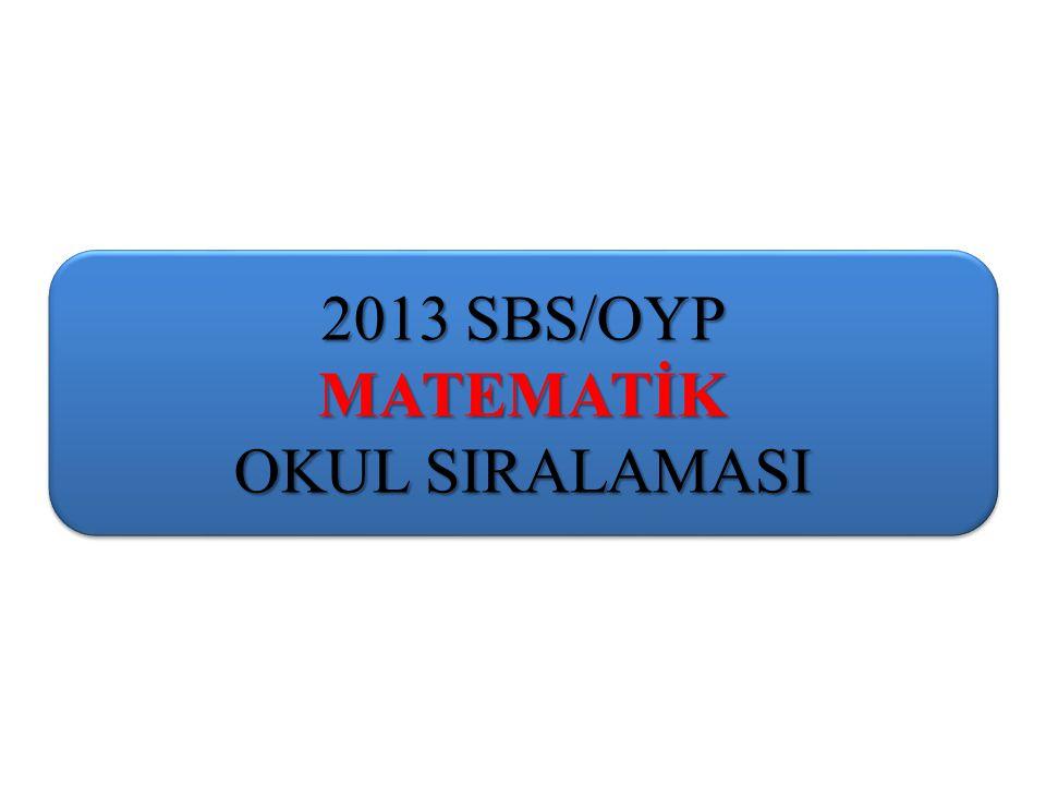 2013 SBS/OYP MATEMATİK OKUL SIRALAMASI 2013 SBS/OYP MATEMATİK OKUL SIRALAMASI
