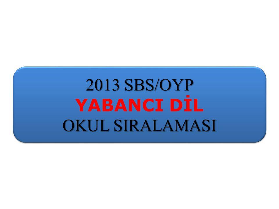 2013 SBS/OYP YABANCI DİL OKUL SIRALAMASI 2013 SBS/OYP YABANCI DİL OKUL SIRALAMASI