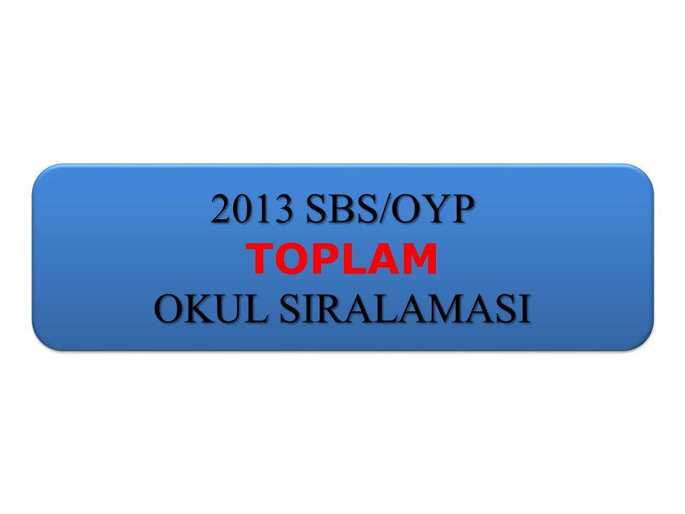 2013 SBS/OYP TOPLAM OKUL SIRALAMASI 2013 SBS/OYP TOPLAM OKUL SIRALAMASI