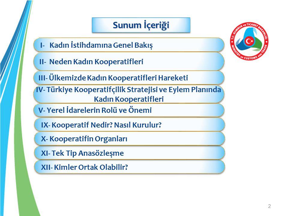 2 Sunum İçeriği I- Kadın İstihdamına Genel Bakış II- Neden Kadın Kooperatifleri III- Ülkemizde Kadın Kooperatifleri Hareketi IV- Türkiye Kooperatifçil