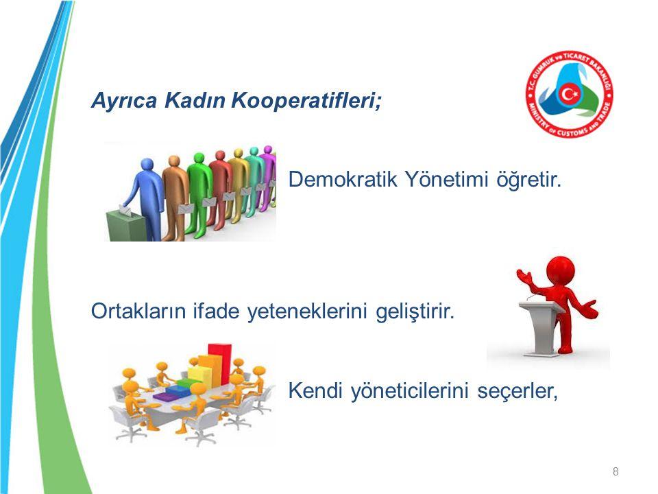 Kadın Kooperatiflerinin tanıtımı, kurulması, desteklenmesi ve teşvik edilmesinde, -Kaymakamlıklar (Sosyal Yardımlaşma ve Dayanışma Fonu) -Belediyeler, -Ticaret Odaları, - Kadın Girişimciler Kurulları öncelikli rol oynamaktadır.