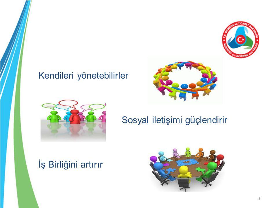 Yönetim Kurulu Genel kurulun aldığı kararlar çerçevesinde kooperatifi yönetir.