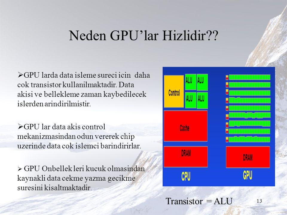 Neden GPU'lar Hizlidir?.  GPU larda data isleme sureci icin daha cok transistor kullanilmaktadir.