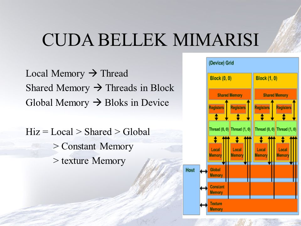 CUDA BELLEK MIMARISI Local Memory  Thread Shared Memory  Threads in Block Global Memory  Bloks in Device Hiz = Local > Shared > Global > Constant Memory > texture Memory 18