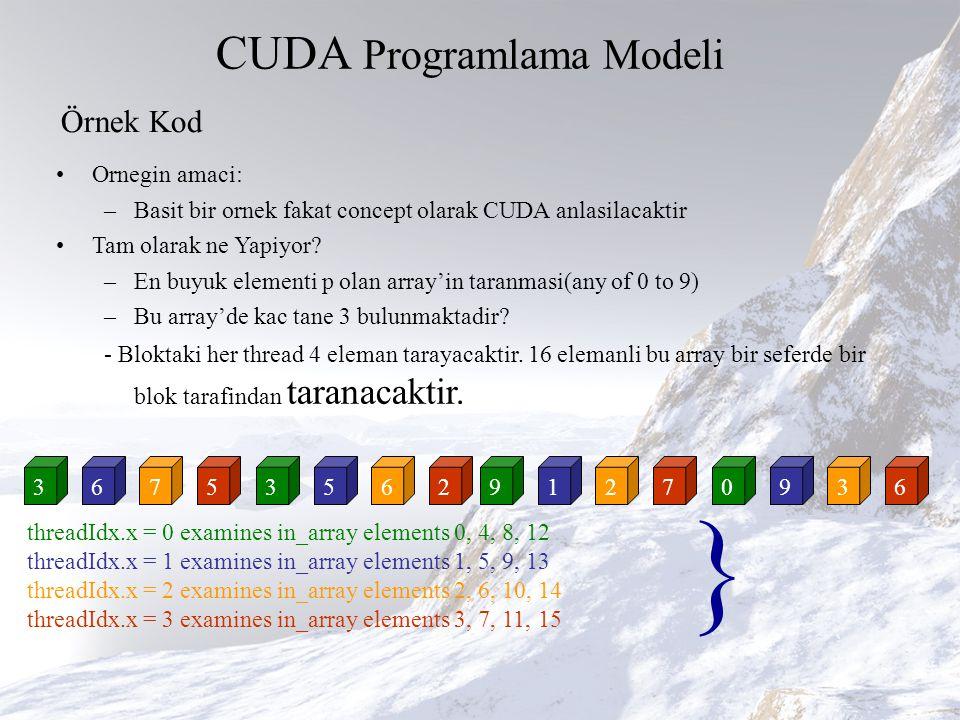 Ornegin amaci: –Basit bir ornek fakat concept olarak CUDA anlasilacaktir Tam olarak ne Yapiyor.
