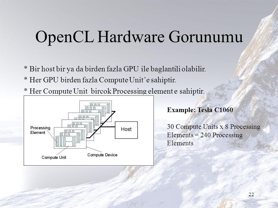 OpenCL Hardware Gorunumu * Bir host bir ya da birden fazla GPU ile baglantili olabilir.