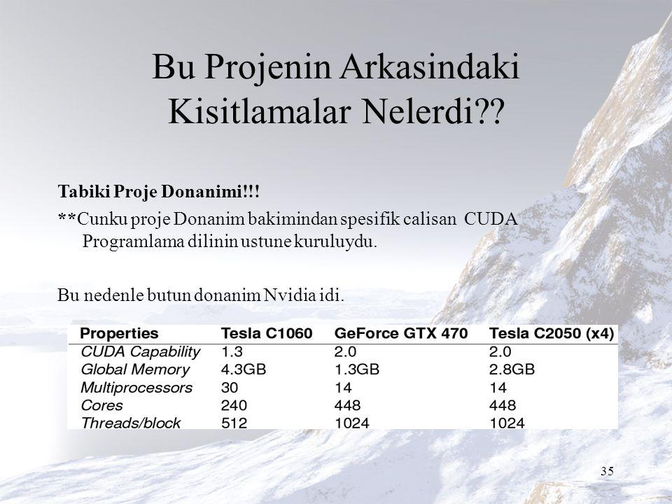 Bu Projenin Arkasindaki Kisitlamalar Nelerdi . Tabiki Proje Donanimi!!.