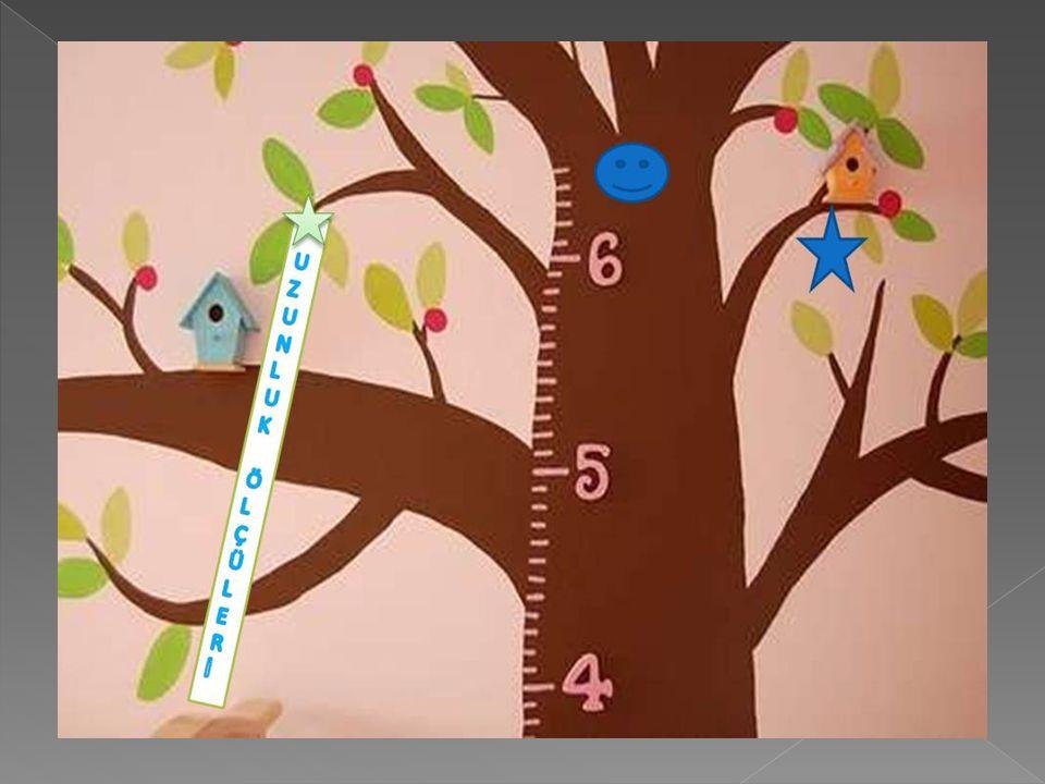 2. Hektometre: Metrenin 100 katı uzunluğundaki uzunluk ölçme birimidir. Kısaca hm ile gösterilir. 1hm= 100m 1hm=10dam  3. Kilometre: Metrenin 1000