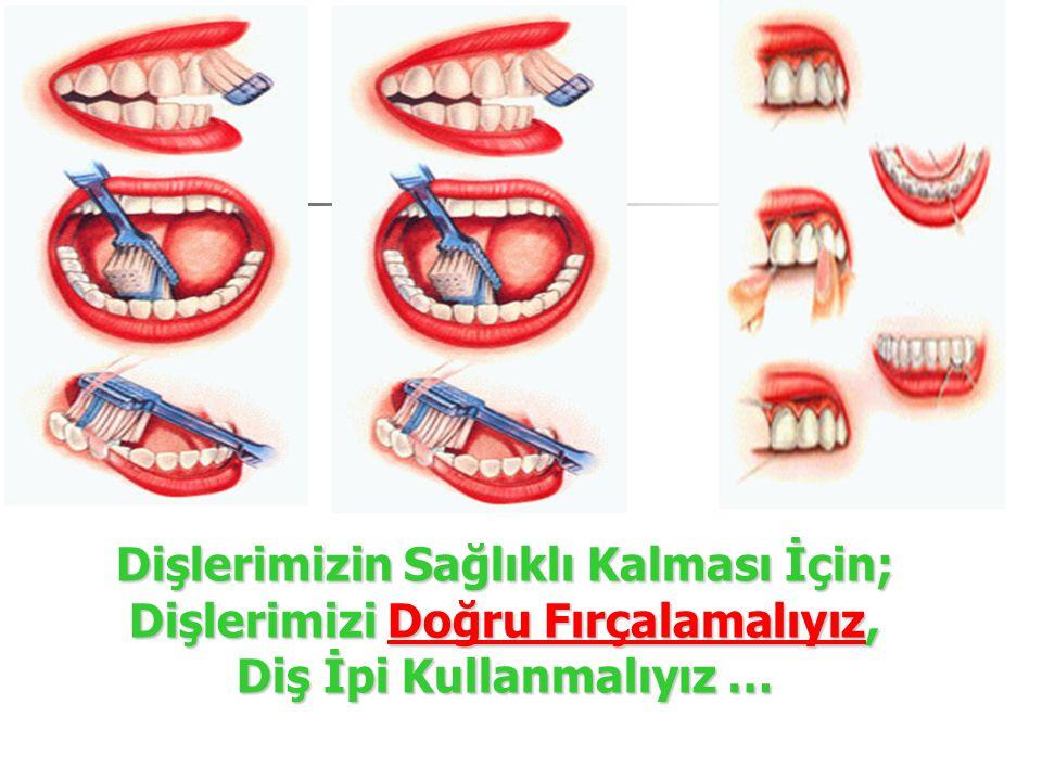 Dişlerimizin Sağlıklı Kalması İçin; Dişlerimizi Doğru Fırçalamalıyız, Diş İpi Kullanmalıyız …