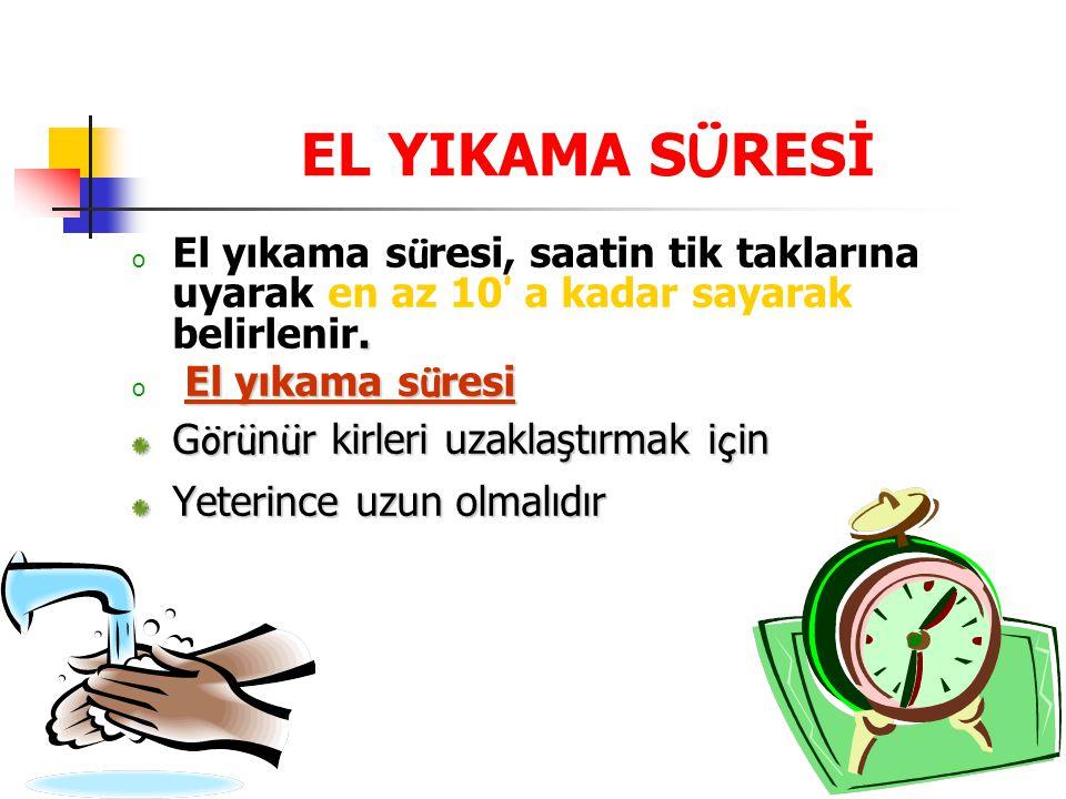 EL YIKAMA S Ü RESİ.