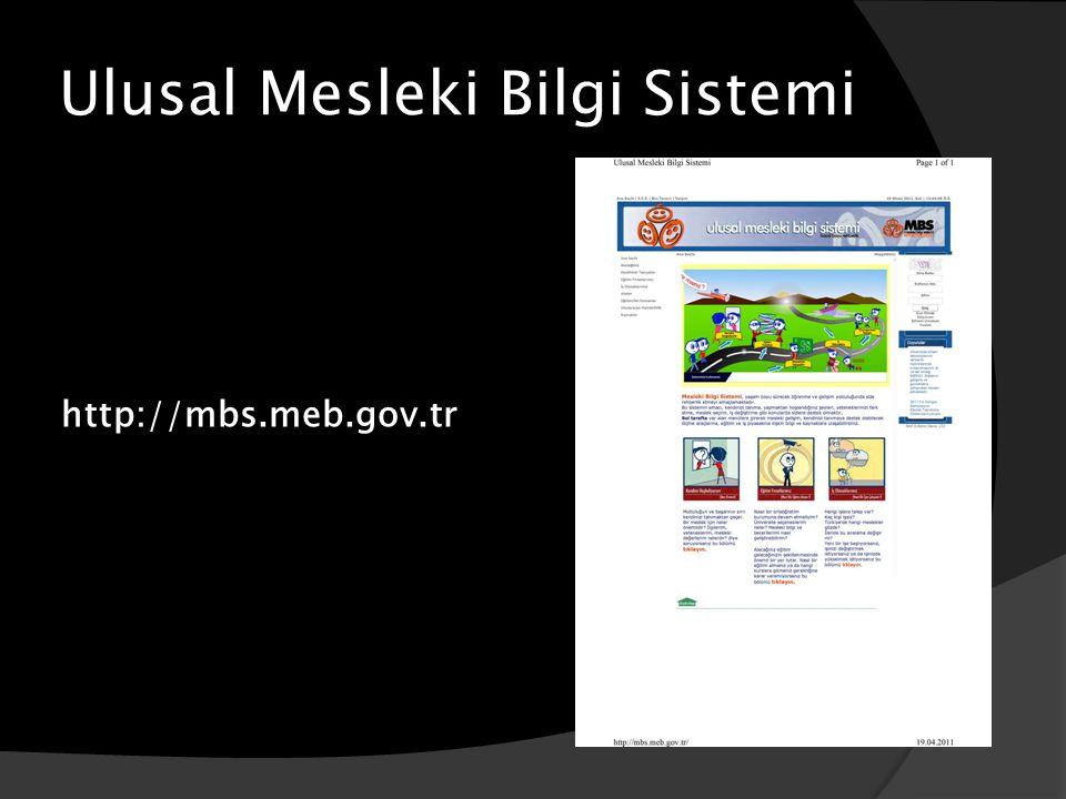 Ulusal Mesleki Bilgi Sistemi http://mbs.meb.gov.tr