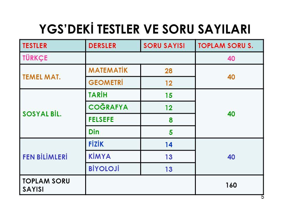LYS PUAN TÜRLERİ 1.