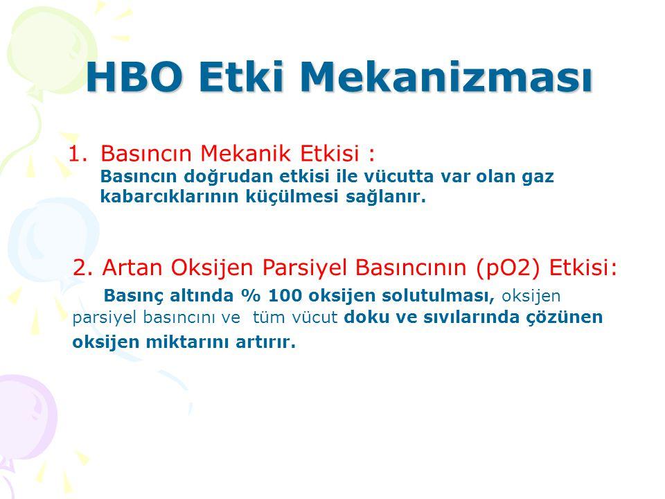 HBO Etki Mekanizması HBO Etki Mekanizması 1.Basıncın Mekanik Etkisi : Basıncın doğrudan etkisi ile vücutta var olan gaz kabarcıklarının küçülmesi sağl