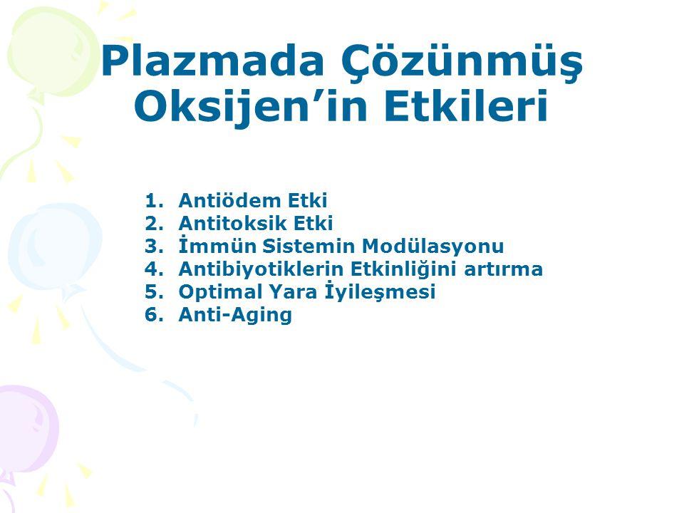 1.Antiödem Etki 2.Antitoksik Etki 3.İmmün Sistemin Modülasyonu 4.Antibiyotiklerin Etkinliğini artırma 5.Optimal Yara İyileşmesi 6.Anti-Aging