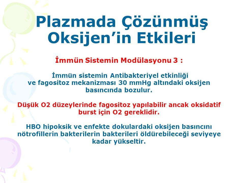 Plazmada Çözünmüş Oksijen'in Etkileri İmmün Sistemin Modülasyonu 3 : İmmün sistemin Antibakteriyel etkinliği ve fagositoz mekanizması 30 mmHg altındak