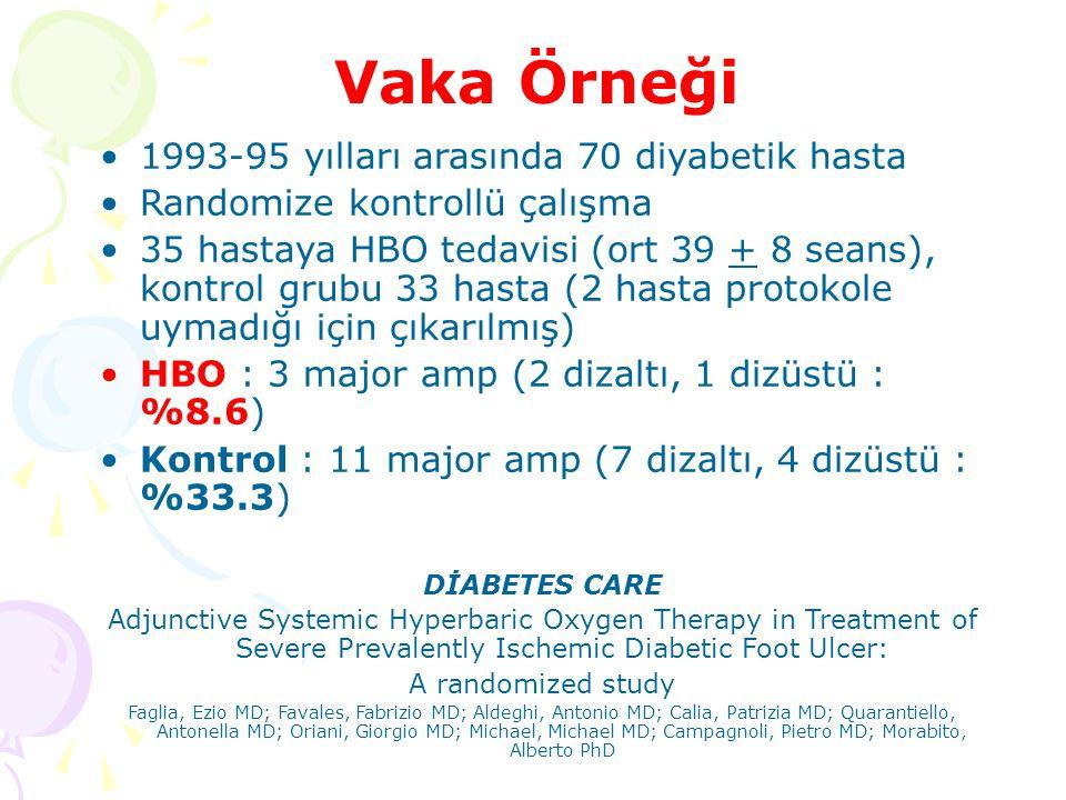 1993-95 yılları arasında 70 diyabetik hasta Randomize kontrollü çalışma 35 hastaya HBO tedavisi (ort 39 + 8 seans), kontrol grubu 33 hasta (2 hasta pr