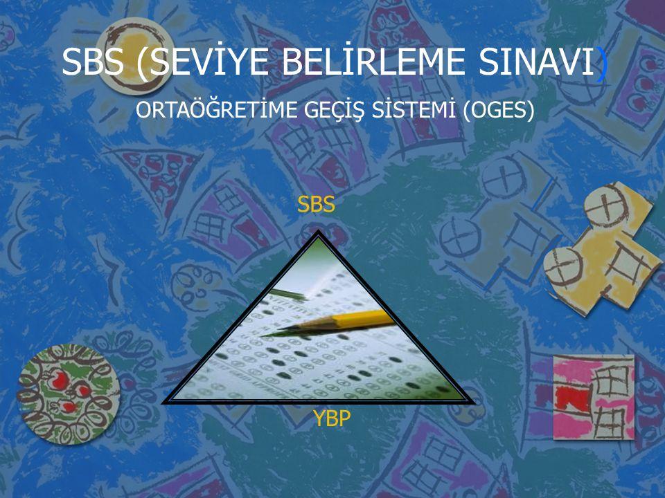 SBS YBP SBS (SEVİYE BELİRLEME SINAVI) ORTAÖĞRETİME GEÇİŞ SİSTEMİ (OGES)