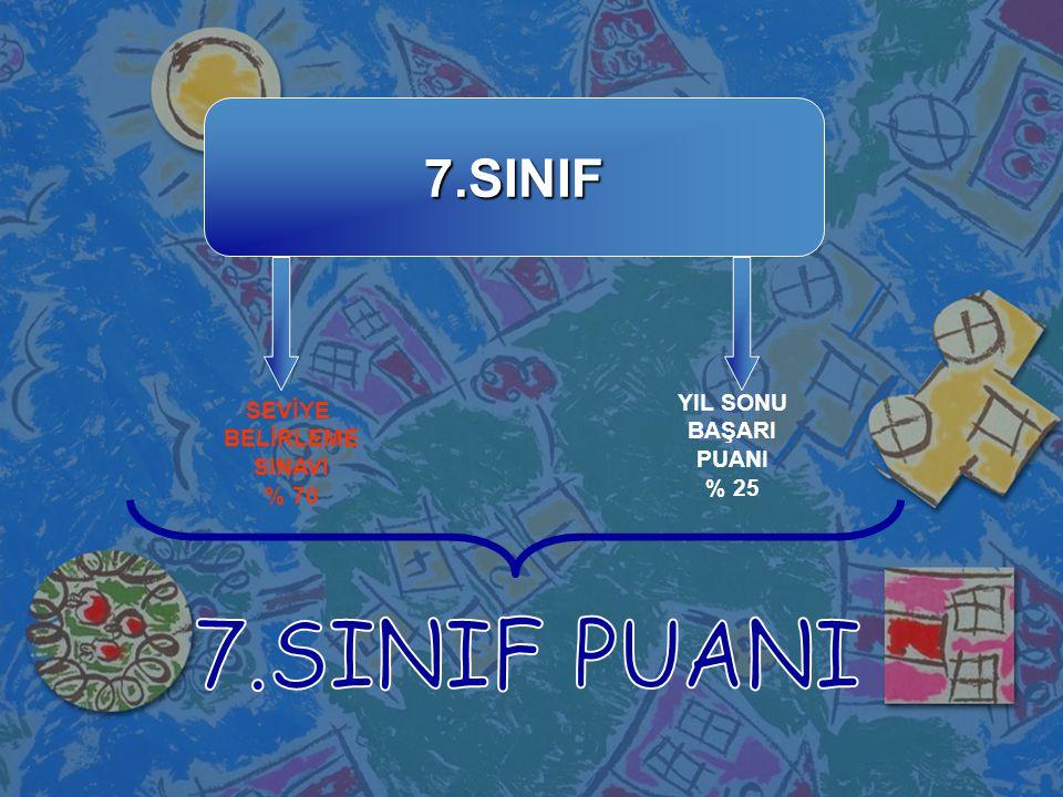 7.SINIF SEVİYE BELİRLEME SINAVI % 70 YIL SONU BAŞARI PUANI % 25