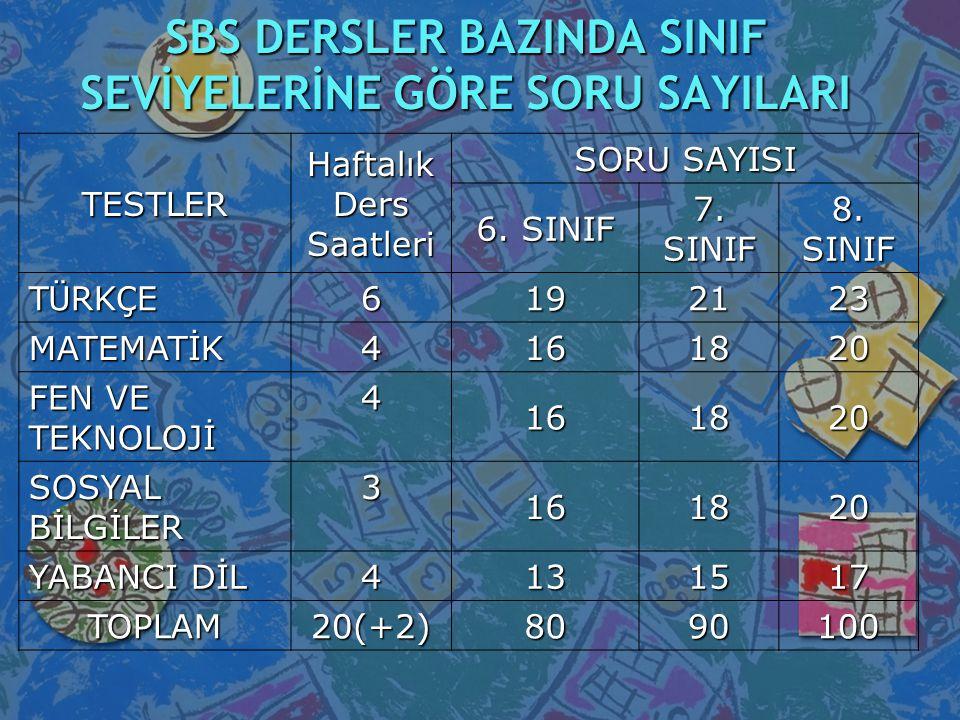 SBS DERSLER BAZINDA SINIF SEVİYELERİNE GÖRE SORU SAYILARI TESTLER Haftalık Ders Saatleri SORU SAYISI 6.