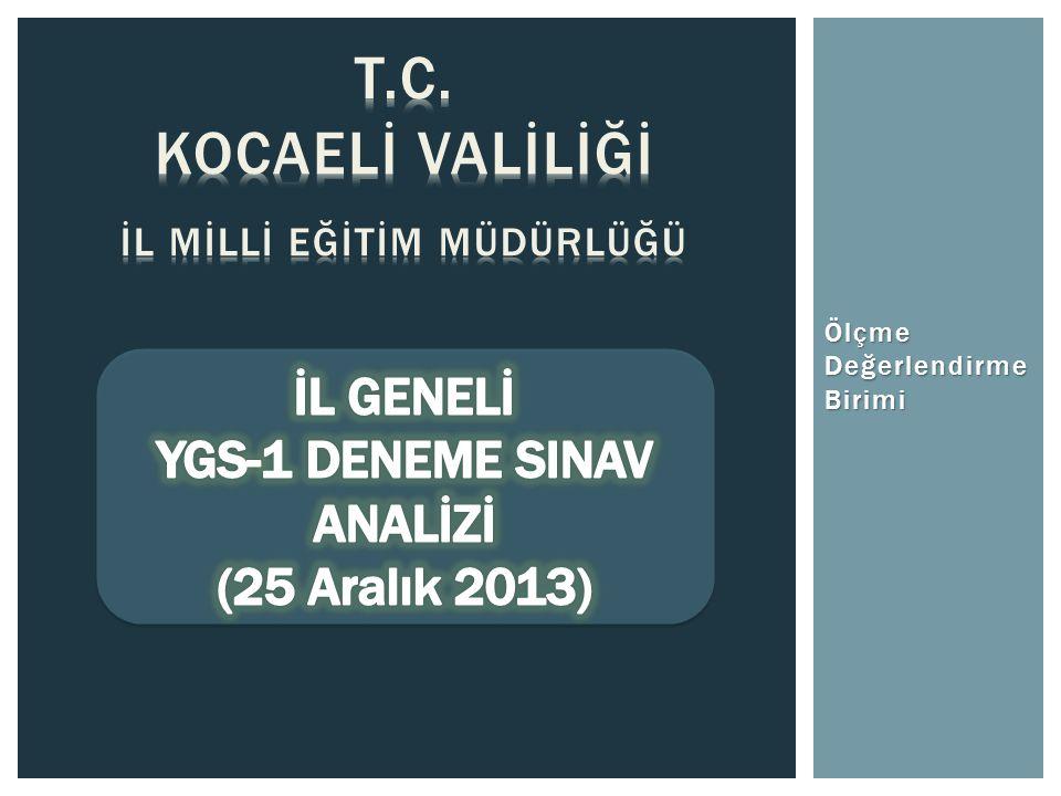 KOCAELİ YGS-1 DENEME SINAVI KATILIM ORANI