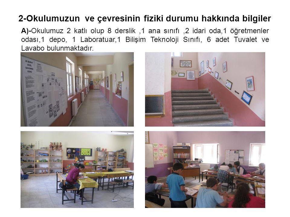 2-Okulumuzun ve çevresinin fiziki durumu hakkında bilgiler A)-Okulumuz 2 katlı olup 8 derslik,1 ana sınıfı,2 idari oda,1 öğretmenler odası,1 depo, 1 L