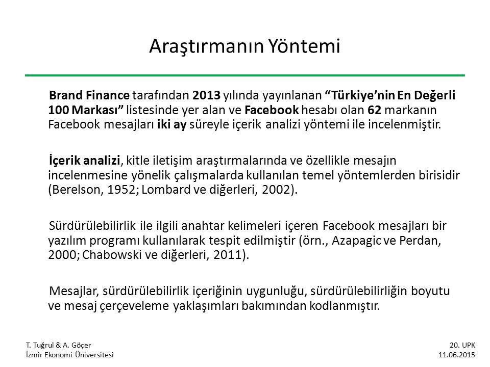 Araştırmanın Yöntemi Brand Finance tarafından 2013 yılında yayınlanan Türkiye'nin En Değerli 100 Markası listesinde yer alan ve Facebook hesabı olan 62 markanın Facebook mesajları iki ay süreyle içerik analizi yöntemi ile incelenmiştir.