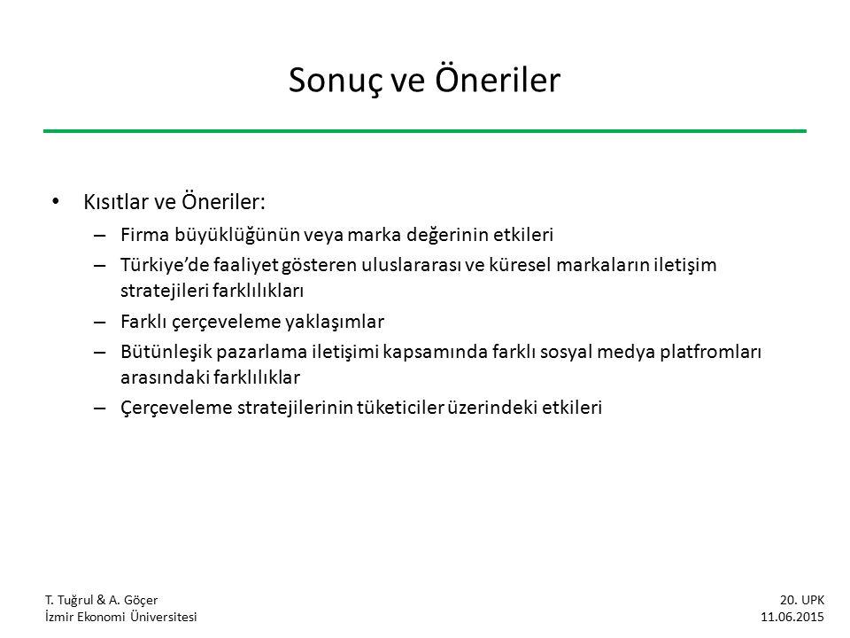 Sonuç ve Öneriler Kısıtlar ve Öneriler: – Firma büyüklüğünün veya marka değerinin etkileri – Türkiye'de faaliyet gösteren uluslararası ve küresel markaların iletişim stratejileri farklılıkları – Farklı çerçeveleme yaklaşımlar – Bütünleşik pazarlama iletişimi kapsamında farklı sosyal medya platfromları arasındaki farklılıklar – Çerçeveleme stratejilerinin tüketiciler üzerindeki etkileri T.