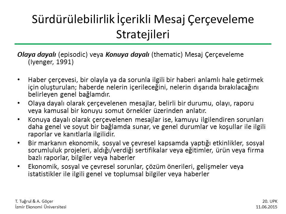 Sürdürülebilirlik İçerikli Mesaj Çerçeveleme Stratejileri Olaya dayalı (episodic) veya Konuya dayalı (thematic) Mesaj Çerçeveleme (Iyenger, 1991) Habe