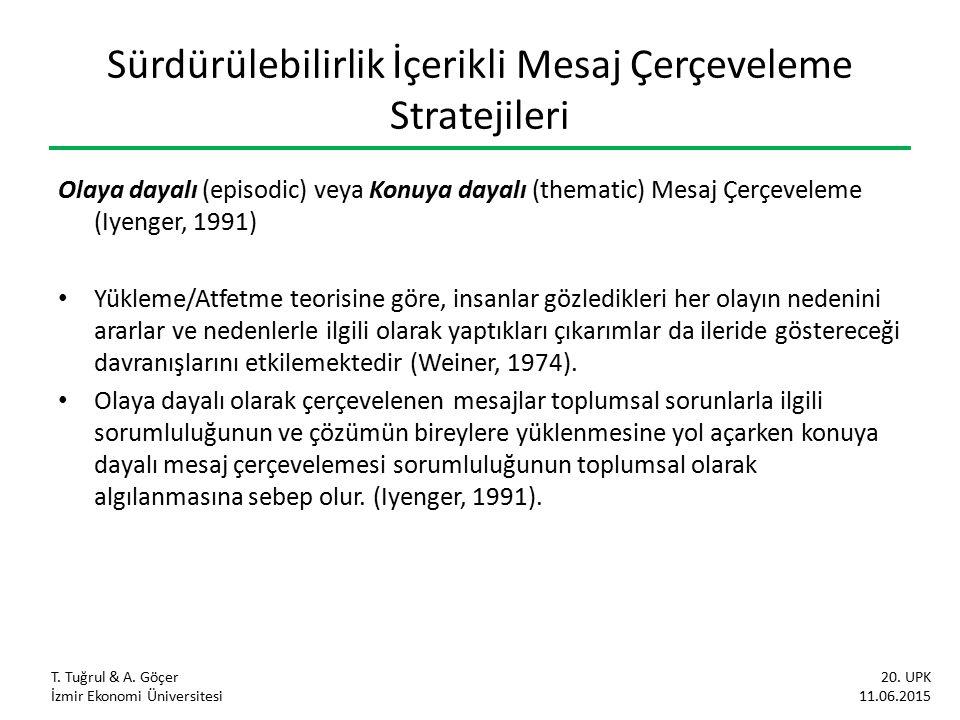 Sürdürülebilirlik İçerikli Mesaj Çerçeveleme Stratejileri Olaya dayalı (episodic) veya Konuya dayalı (thematic) Mesaj Çerçeveleme (Iyenger, 1991) Yükl