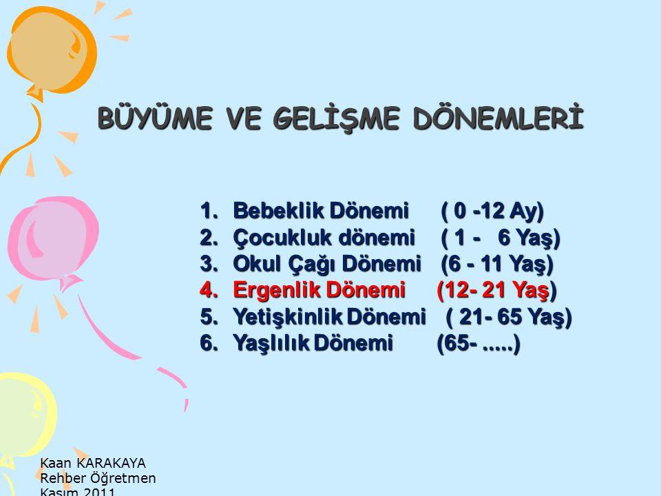 Kaan KARAKAYA Rehber Öğretmen Kasım 2011 BÜYÜME VE GELİŞME DÖNEMLERİ 1.Bebeklik Dönemi ( 0 -12 Ay) 2.Çocukluk dönemi ( 1 - 6 Yaş) 3.Okul Çağı Dönemi (6 - 11 Yaş) 4.Ergenlik Dönemi (12- 21 Yaş) 5.Yetişkinlik Dönemi ( 21- 65 Yaş) 6.Yaşlılık Dönemi (65-.....)