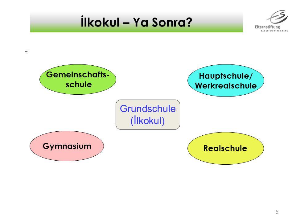 - 5 Grundschule (İlkokul) Gemeinschafts- schule Gymnasium Hauptschule/ Werkrealschule Realschule