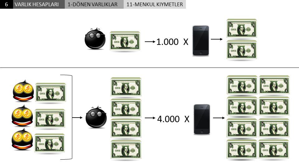 1.000 X VARLIK HESAPLARI61-DÖNEN VARLIKLAR11-MENKUL KIYMETLER 4.000 X