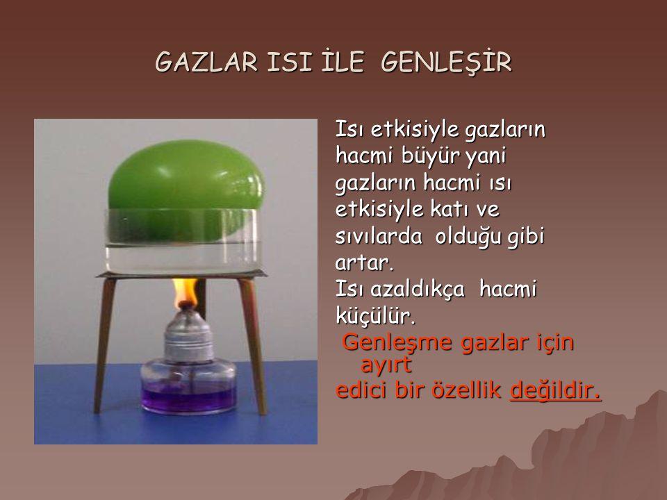GAZLAR ISI İLE GENLEŞİR GAZLAR ISI İLE GENLEŞİR Isı etkisiyle gazların hacmi büyür yani gazların hacmi ısı etkisiyle katı ve sıvılarda olduğu gibi art